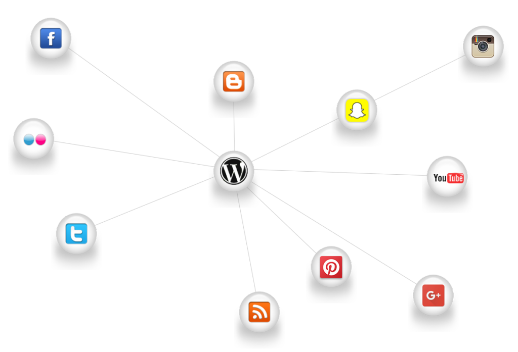 Social Media Syncing