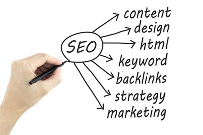 SEO Content Check List